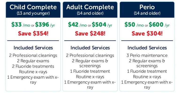 a list of the prices and items covered in our dental benefits membership plan